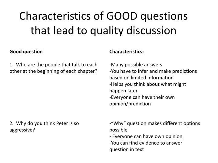 characteristics of good questions that lead to quality discussion n.