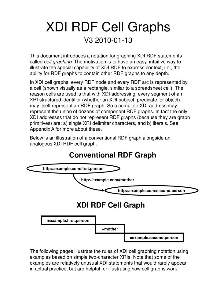 xdi rdf cell graphs n.