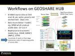 workflows on geoshare hub