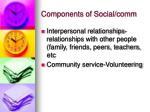 components of social comm
