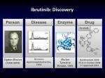 ibrutinib discovery