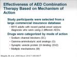 effectiveness of aed combination therapy based on mechanism of action
