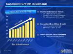 consistent growth in demand