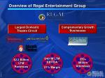 overview of regal entertainment group