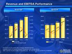 revenue and ebitda performance