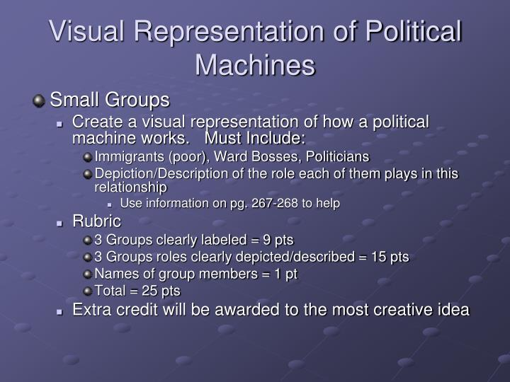 visual representation of political machines n.