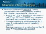 categorization of country programmes