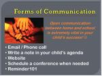 forms of communication