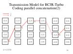 transmission model for bcjr turbo coding parallel concatenation 2