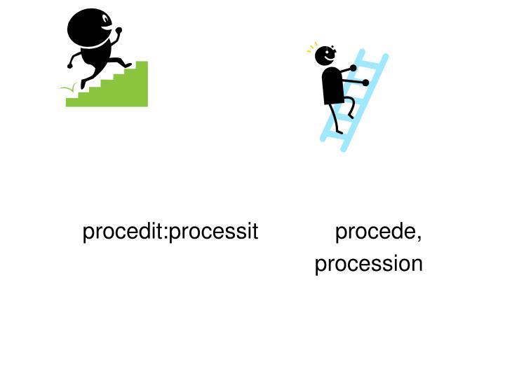 procedit:processitprocede,