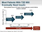 most patients with t2d will eventually need insulin