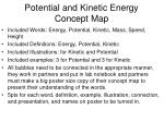 potential and kinetic energy concept map