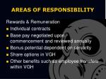 areas of responsibility4