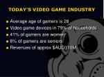 today s video game industry