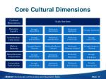 core cultural dimensions