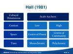 hall 1981