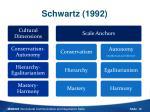 schwartz 1992
