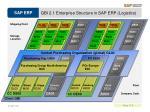 gbi 2 1 enterprise structure in sap erp logistics