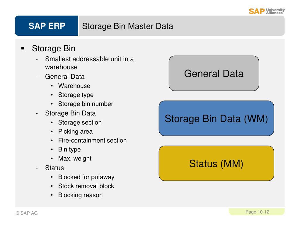 PPT - Warehouse Management (WM) PowerPoint Presentation - ID:6853789