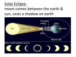 solar eclipse moon comes between the earth sun casts a shadow on earth