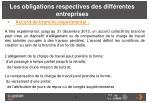 les obligations respectives des diff rentes entreprises3