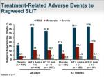 treatment related adverse events to ragweed slit
