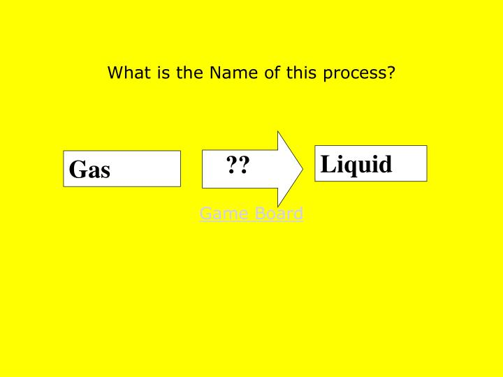 What is the Name of this process?