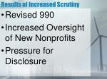 results of increased scrutiny