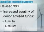 results of increased scrutiny1