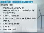 results of increased scrutiny2