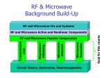 rf microwave background build up