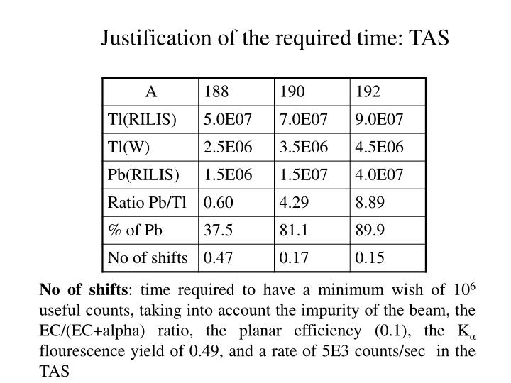 justification of the required time tas n.