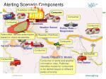 alerting scenario components