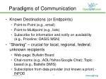 paradigms of communication