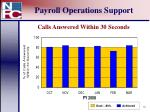 payroll operations support1