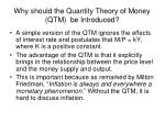 why should the quantity theory of money qtm be introduced1