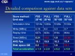 detailed comparison against data sets