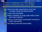 feature comparison of fss against common unsteady data sets uds