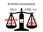 si prefix conversions1