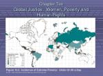 chapter ten global justice women poverty and human rights1