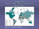 chapter ten global justice women poverty and human rights4