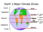 earth s major climate zones
