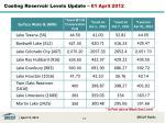 cooling reservoir levels update 01 april 2012