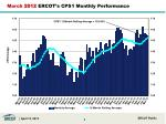 march 2012 ercot s cps1 monthly performance