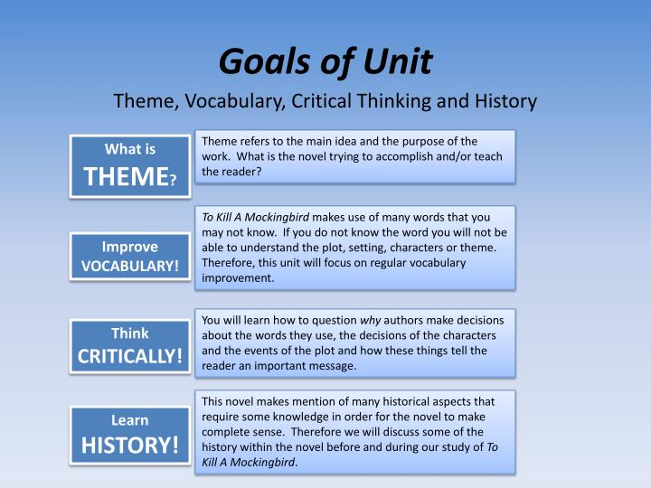 Goals of Unit