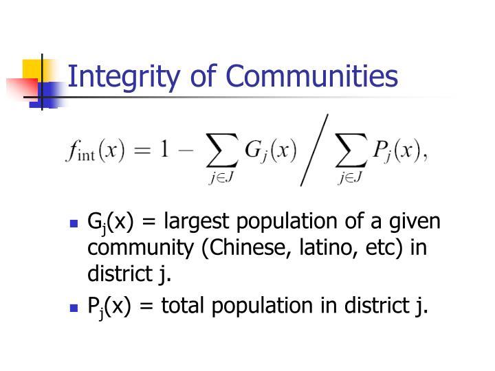 Integrity of Communities