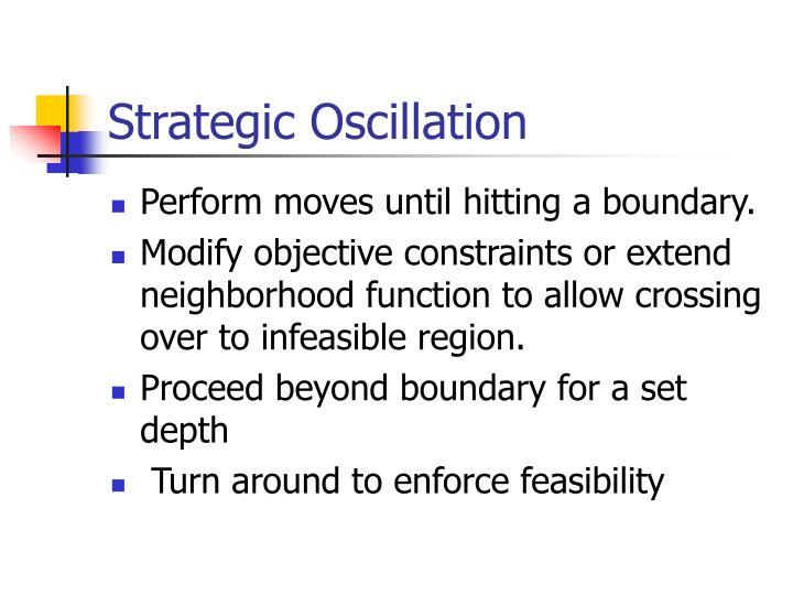 Strategic Oscillation