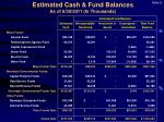 estimated cash fund balances as of 6 30 2011 in thousands