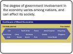 the degree of government involvement in the economy varies among nations and can affect its society