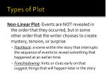 types of plot